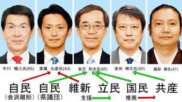 【兵庫県知事選】誰を選べばいいかわからない人必見!!各候補者の特徴まとめ
